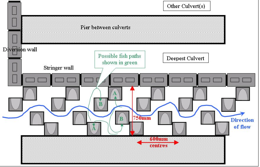 fish ladder diagram fish ladder design model mini pictures to pin on pinterest ...